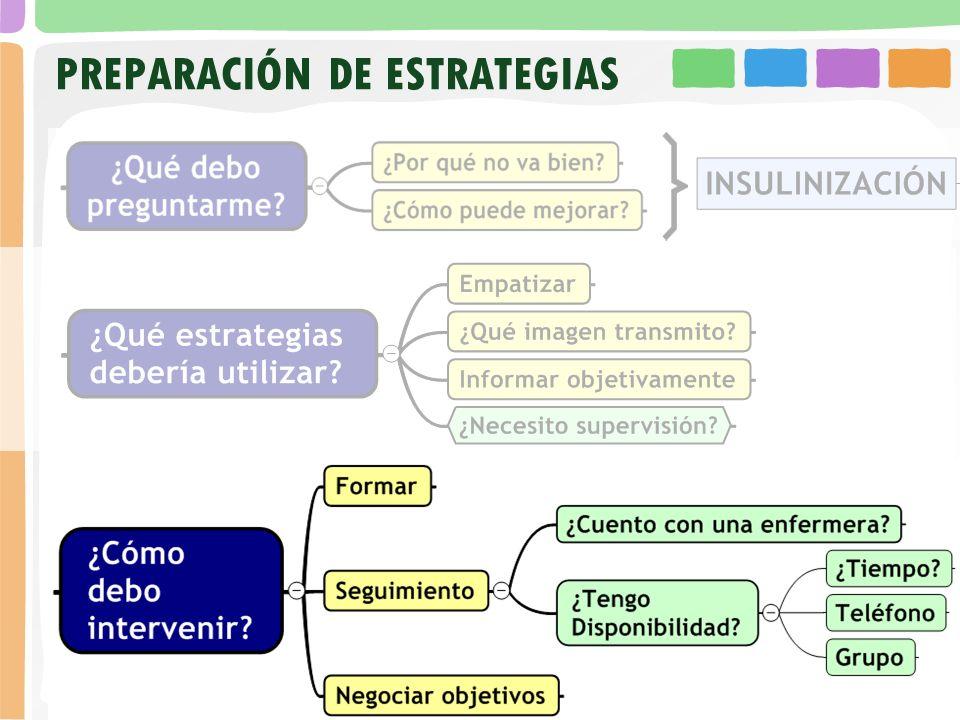 PREPARACIÓN DE ESTRATEGIAS