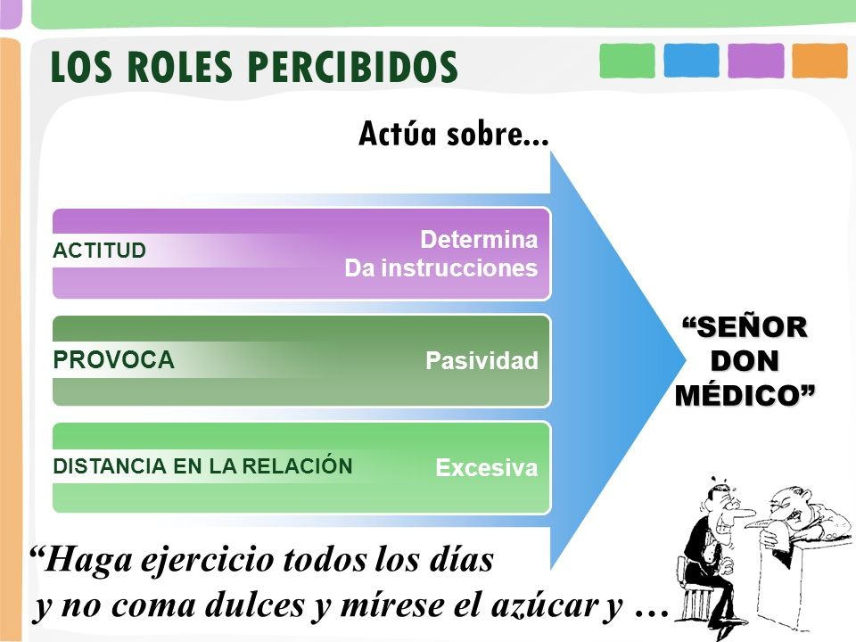 LOS ROLES PERCIBIDOS Haga ejercicio todos los días