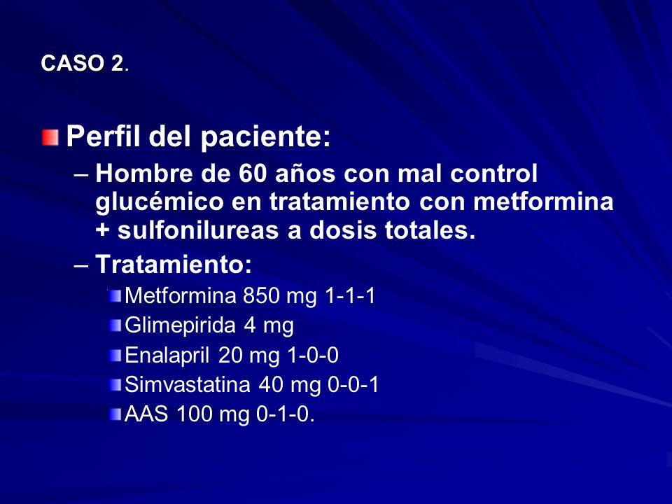 CASO 2. Perfil del paciente: Hombre de 60 años con mal control glucémico en tratamiento con metformina + sulfonilureas a dosis totales.
