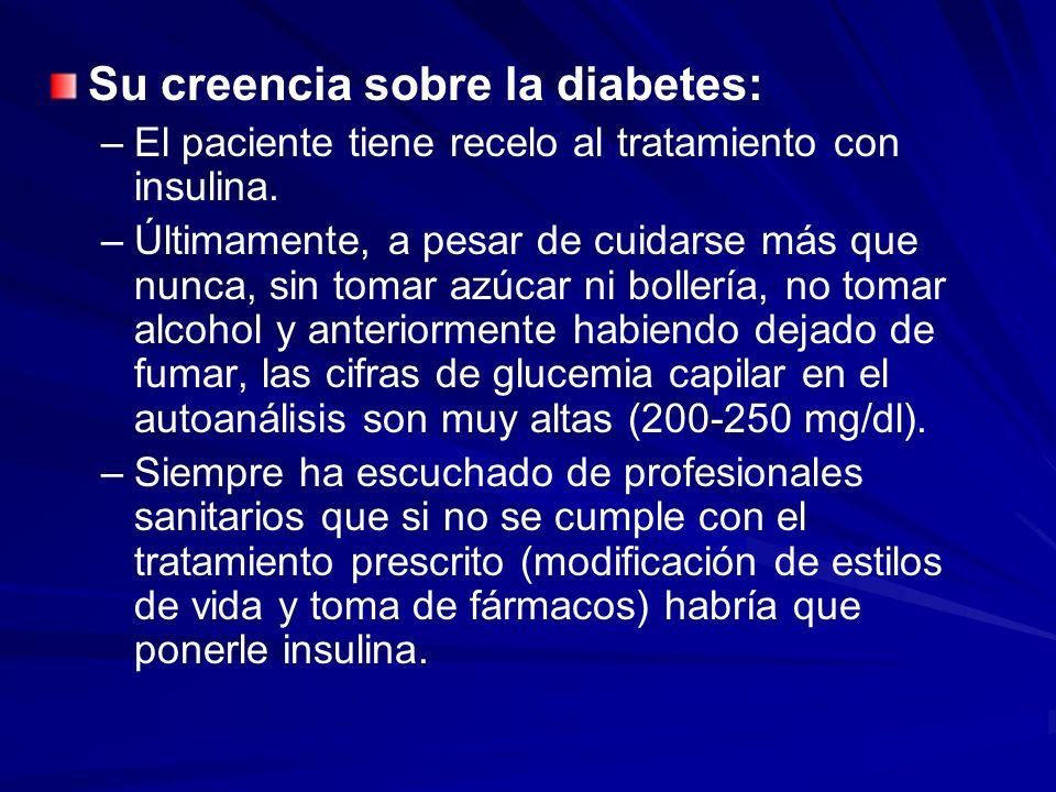 Su creencia sobre la diabetes: