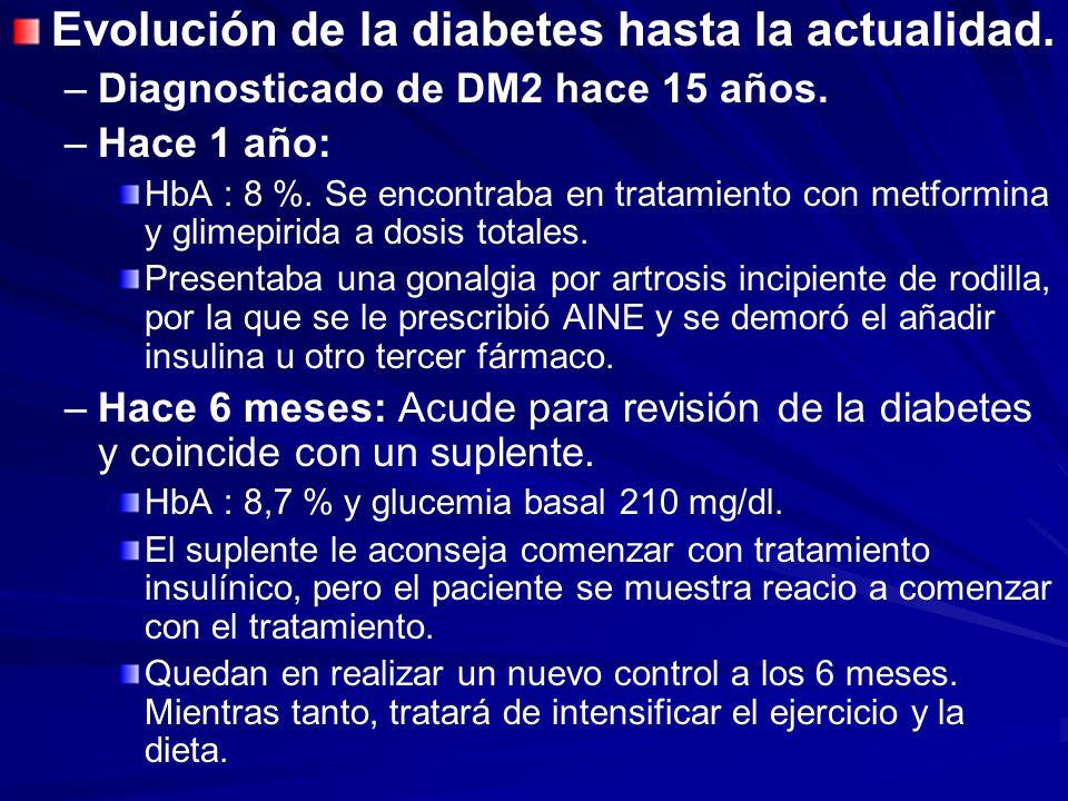 Evolución de la diabetes hasta la actualidad.