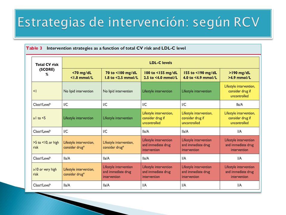 Estrategias de intervención: según RCV