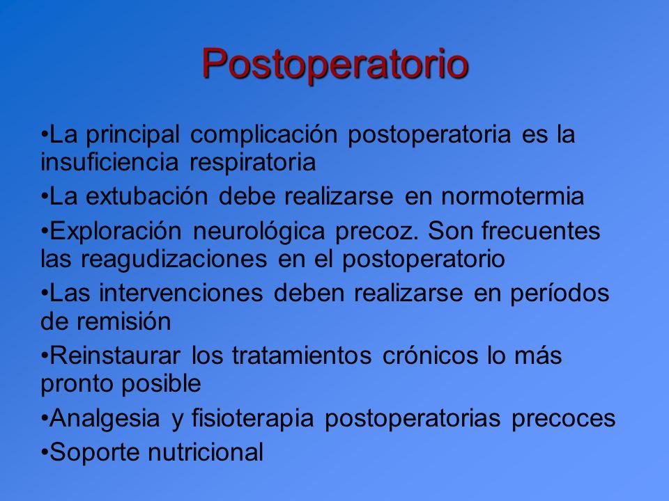 PostoperatorioLa principal complicación postoperatoria es la insuficiencia respiratoria. La extubación debe realizarse en normotermia.