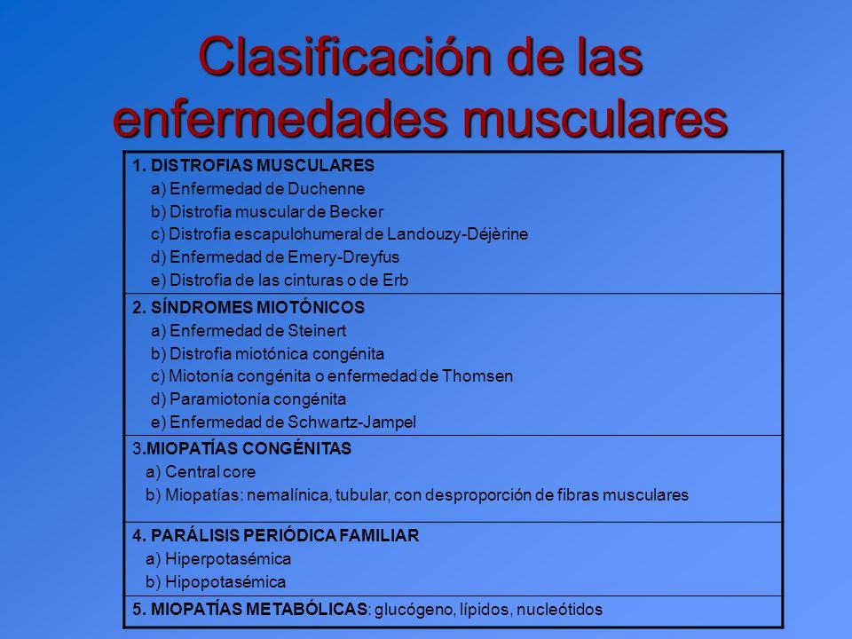Clasificación de las enfermedades musculares