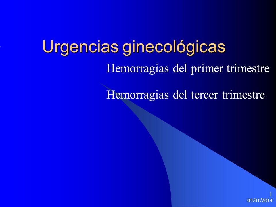 Urgencias ginecológicas
