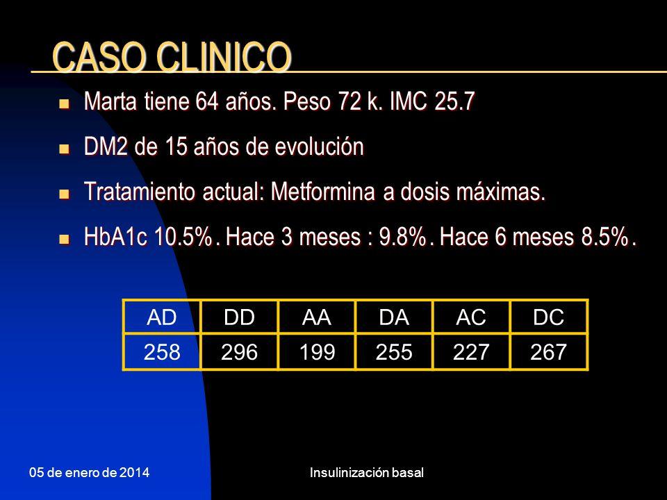 CASO CLINICO Marta tiene 64 años. Peso 72 k. IMC 25.7