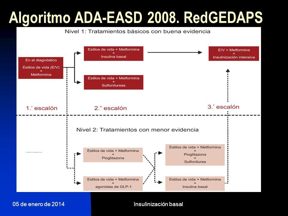 Algoritmo ADA-EASD 2008. RedGEDAPS