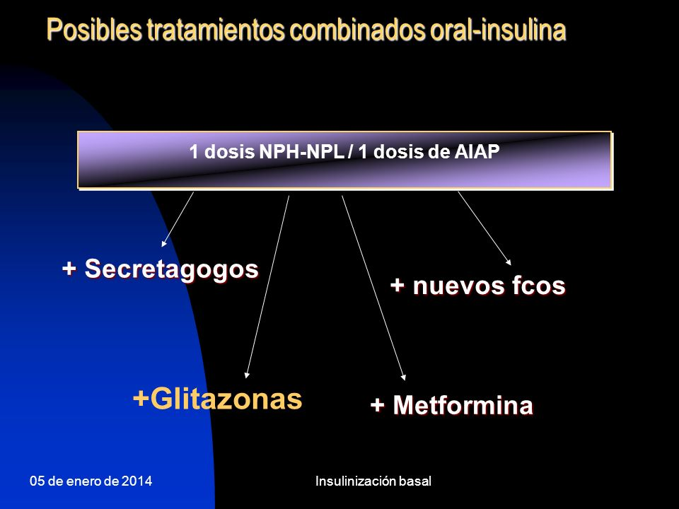 1 dosis NPH-NPL / 1 dosis de AIAP