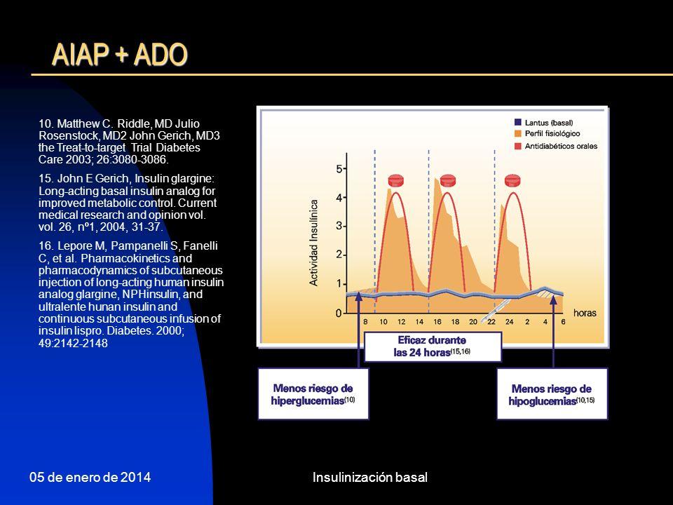 AIAP + ADO 24 de marzo de 2017 Insulinización basal
