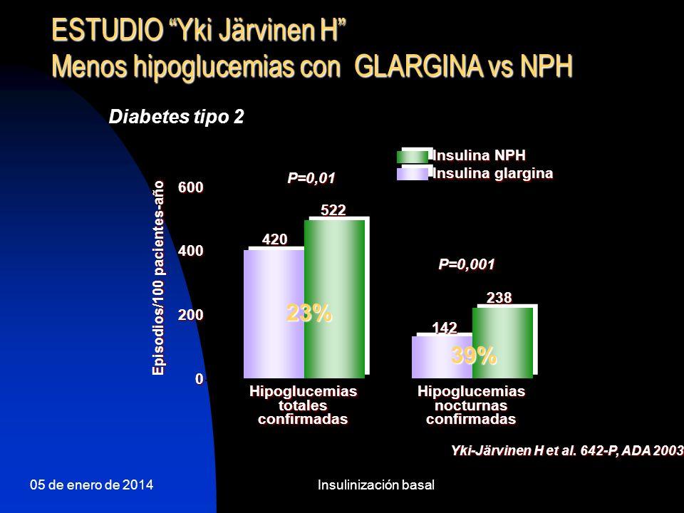 ESTUDIO Yki Järvinen H Menos hipoglucemias con GLARGINA vs NPH