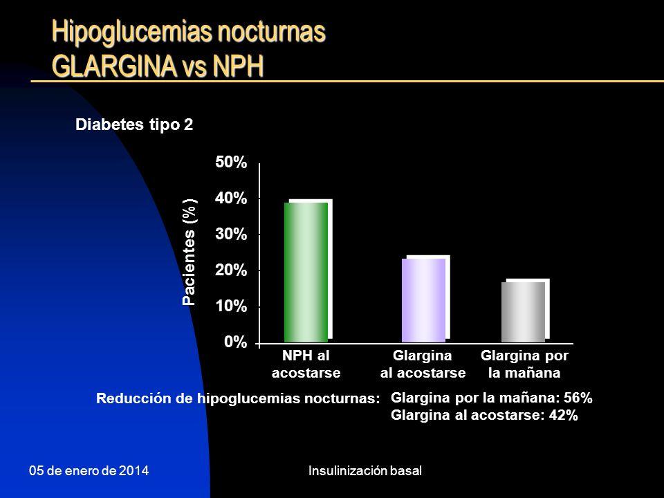 Hipoglucemias nocturnas GLARGINA vs NPH