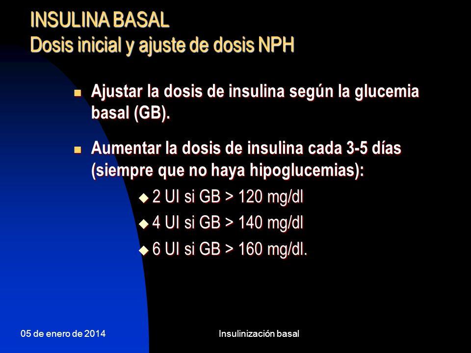 INSULINA BASAL Dosis inicial y ajuste de dosis NPH