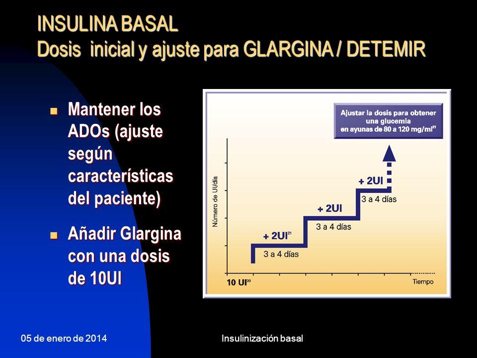 INSULINA BASAL Dosis inicial y ajuste para GLARGINA / DETEMIR