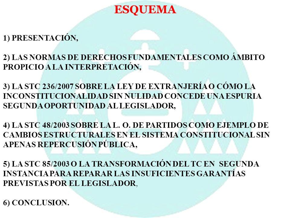 ESQUEMA 1) PRESENTACIÓN,