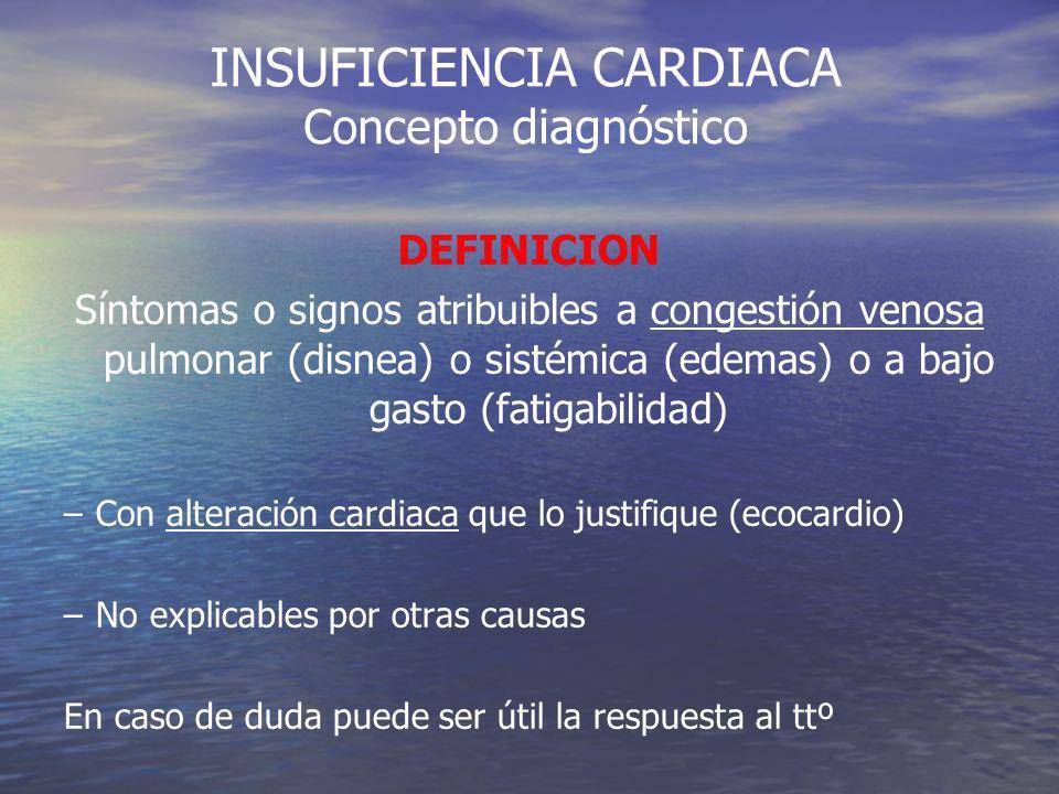 INSUFICIENCIA CARDIACA Concepto diagnóstico