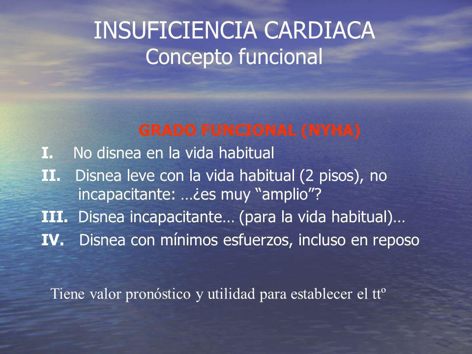 INSUFICIENCIA CARDIACA Concepto funcional