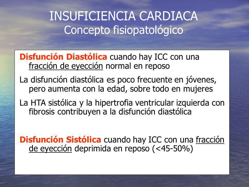 INSUFICIENCIA CARDIACA Concepto fisiopatológico
