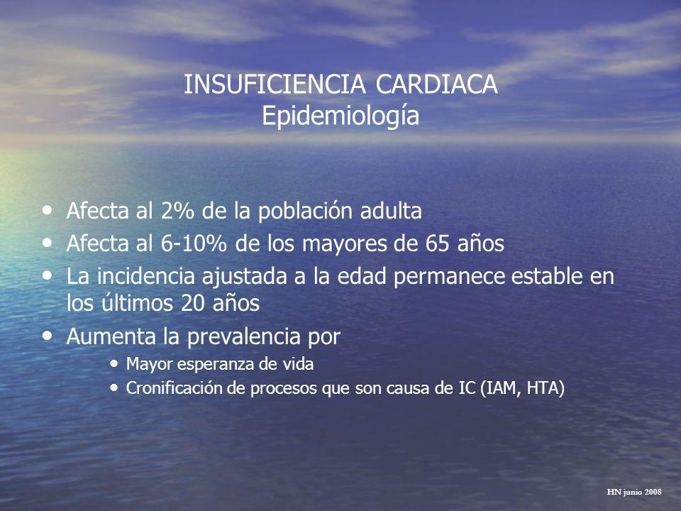 INSUFICIENCIA CARDIACA Epidemiología