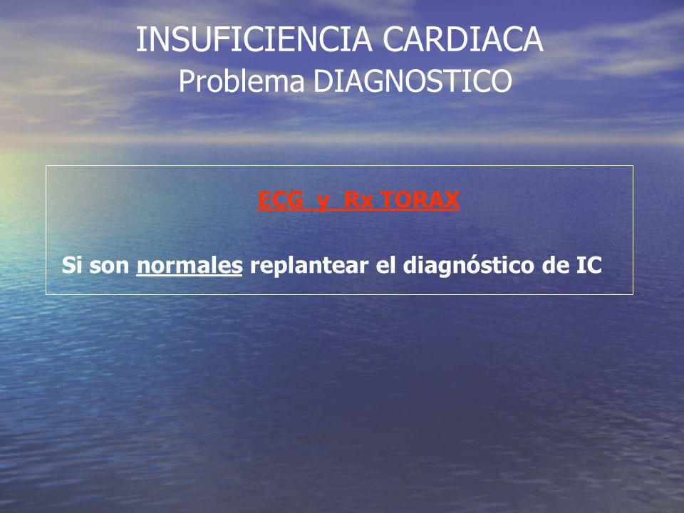 INSUFICIENCIA CARDIACA Problema DIAGNOSTICO