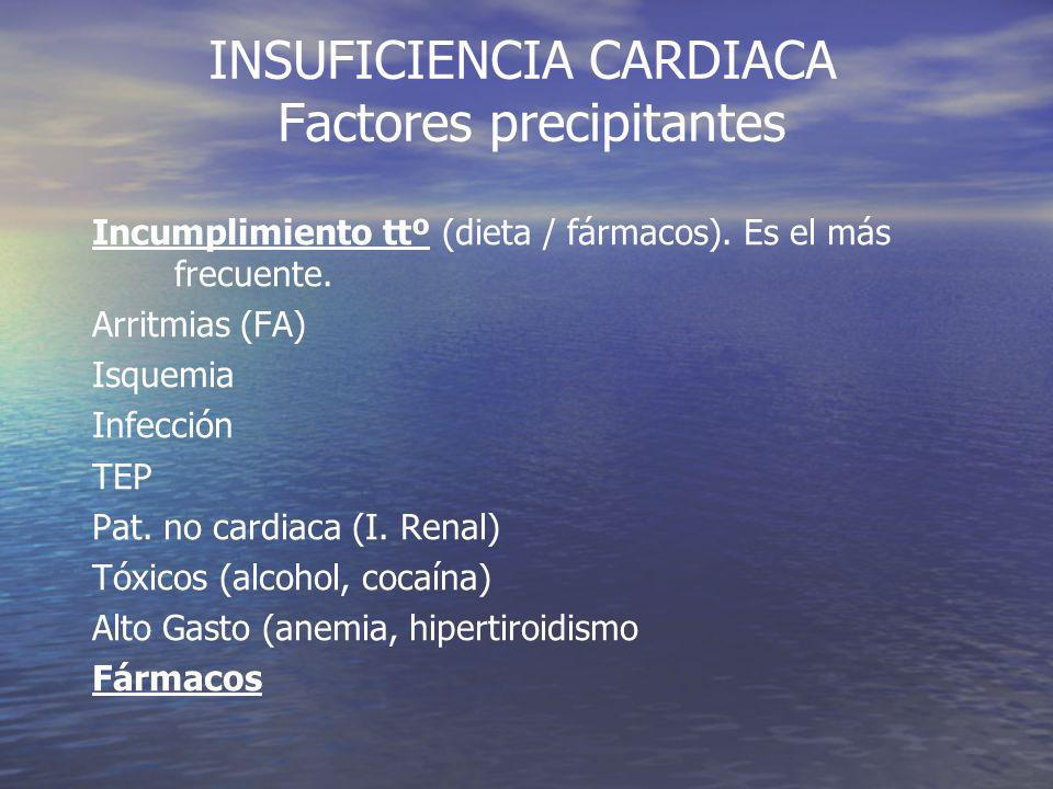 INSUFICIENCIA CARDIACA Factores precipitantes