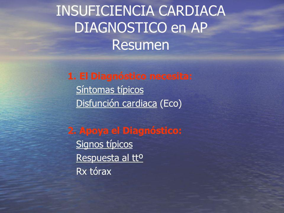 INSUFICIENCIA CARDIACA DIAGNOSTICO en AP Resumen