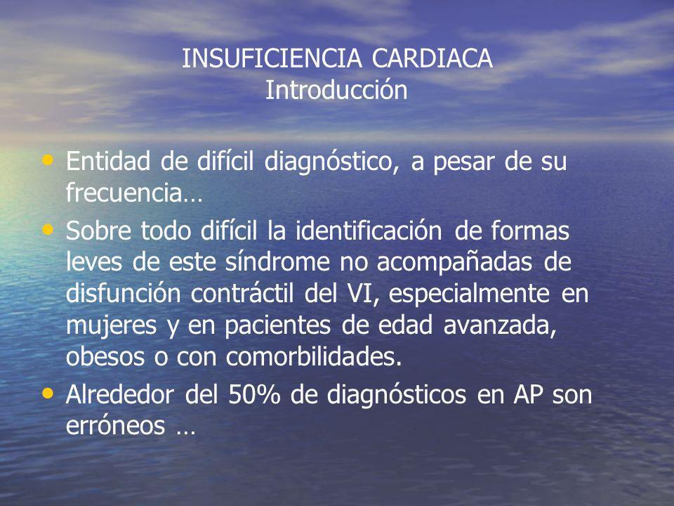INSUFICIENCIA CARDIACA Introducción