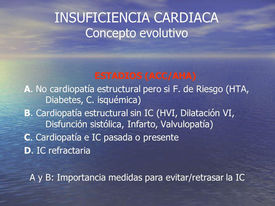 INSUFICIENCIA CARDIACA Concepto evolutivo