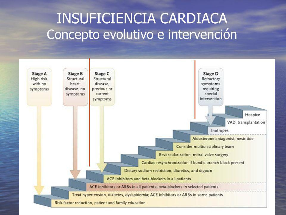 INSUFICIENCIA CARDIACA Concepto evolutivo e intervención