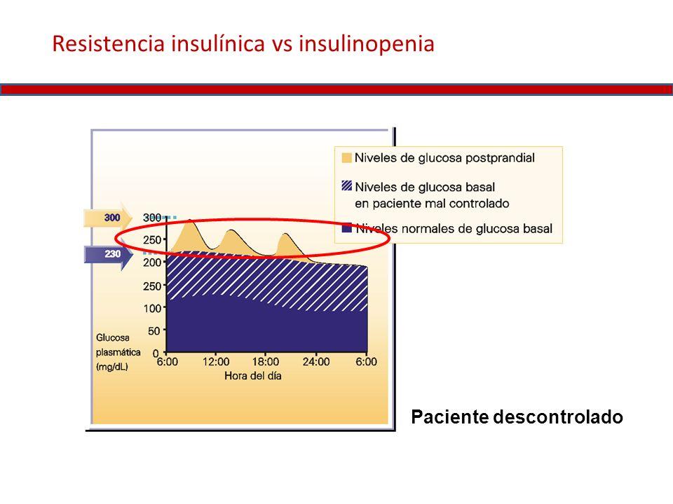 Resistencia insulínica vs insulinopenia