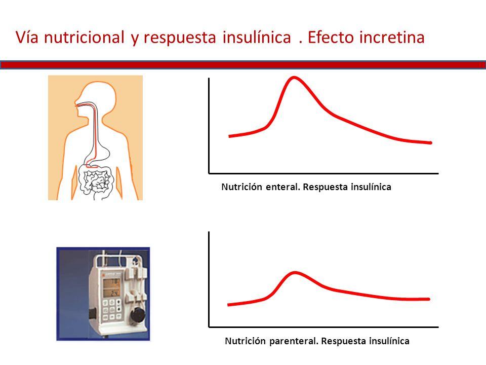 Vía nutricional y respuesta insulínica . Efecto incretina