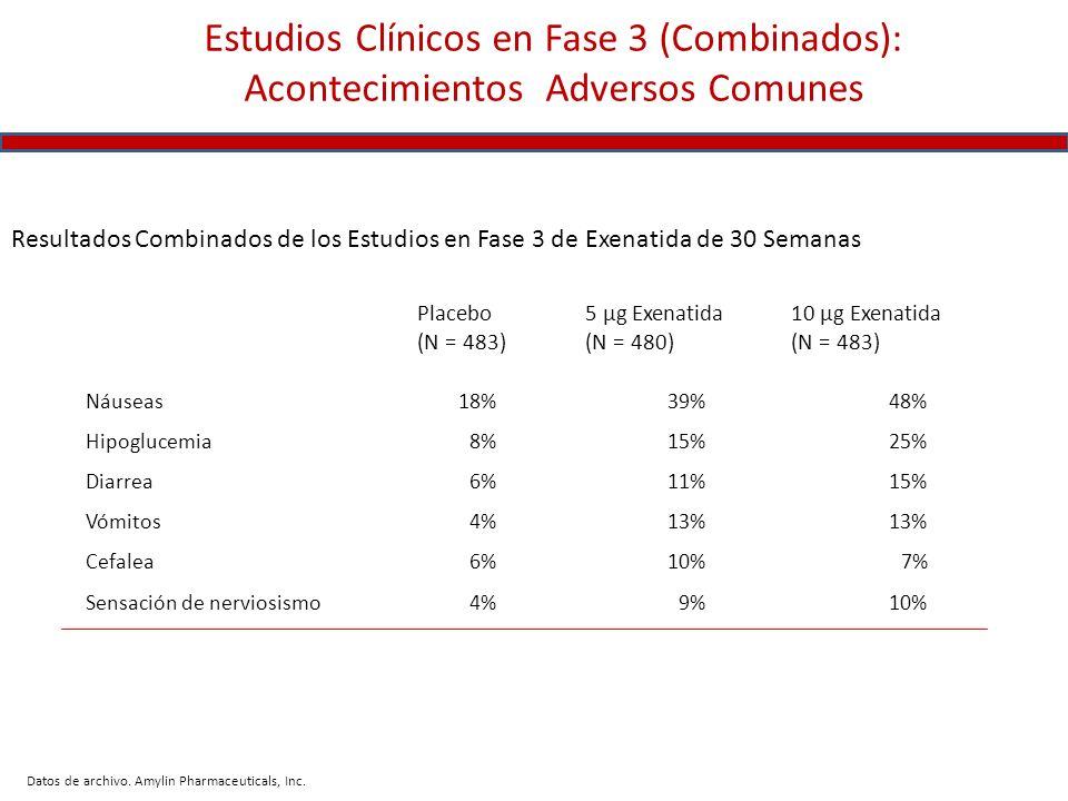 Estudios Clínicos en Fase 3 (Combinados): Acontecimientos Adversos Comunes