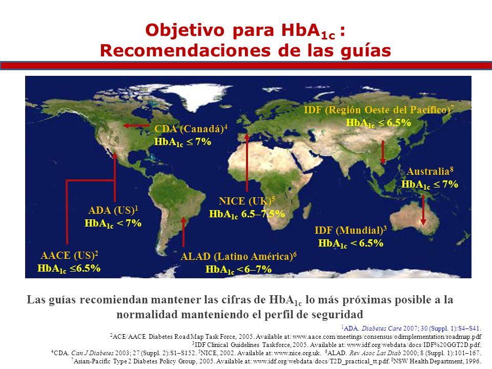 Objetivo para HbA1c : Recomendaciones de las guías