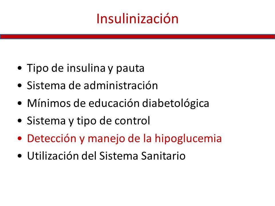 Insulinización Tipo de insulina y pauta Sistema de administración