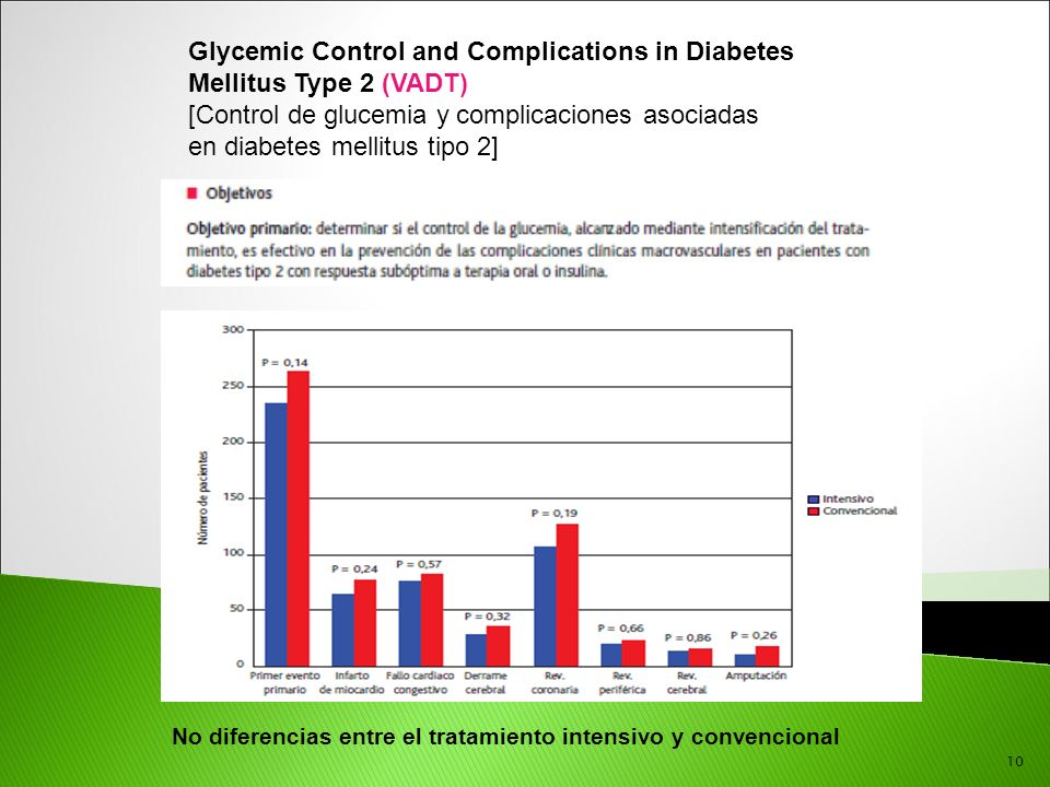 Glycemic Control and Complications in Diabetes Mellitus Type 2 (VADT)