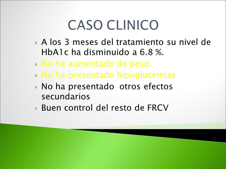 CASO CLINICO A los 3 meses del tratamiento su nivel de HbA1c ha disminuido a 6.8 %. No ha aumentado de peso.