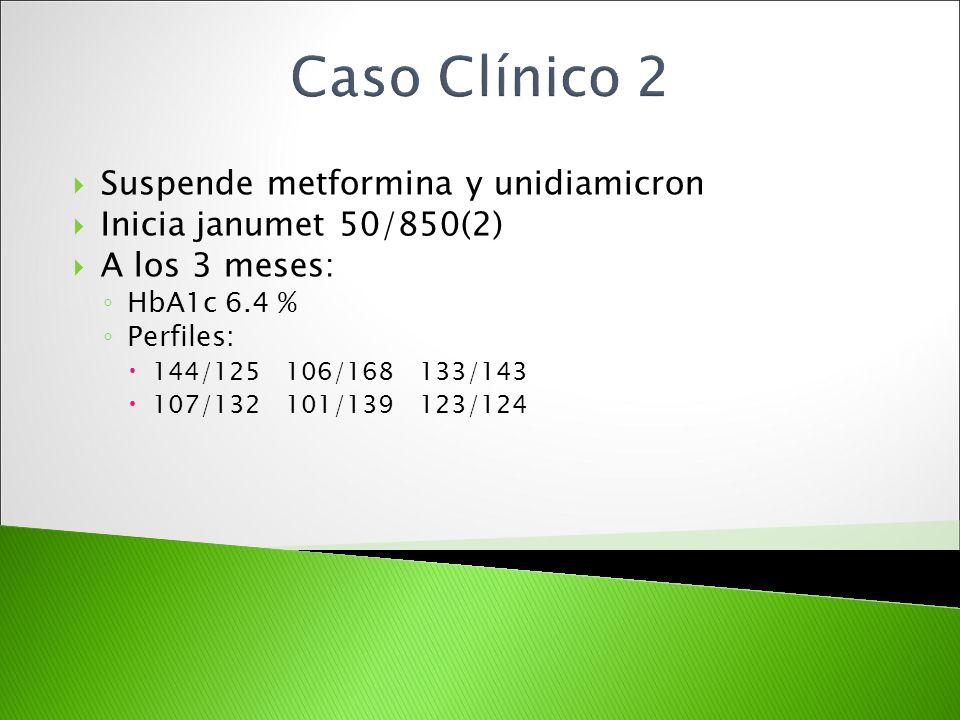 Caso Clínico 2 Suspende metformina y unidiamicron