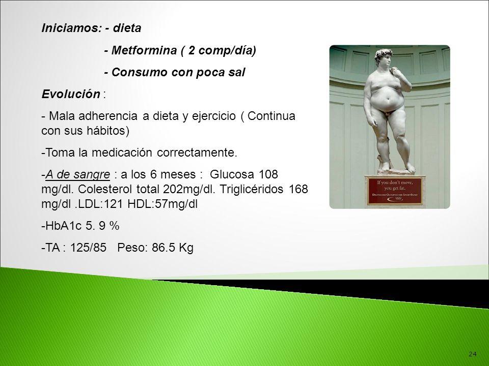 - Metformina ( 2 comp/día) - Consumo con poca sal Evolución :