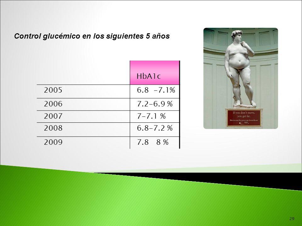 Control glucémico en los siguientes 5 años HbA1c