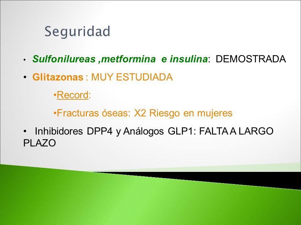 Seguridad Glitazonas : MUY ESTUDIADA Record: