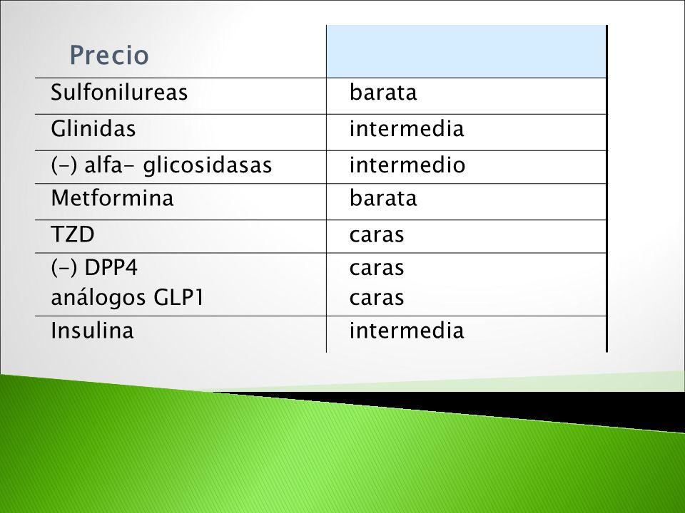 Precio Sulfonilureas barata Glinidas intermedia (-) alfa- glicosidasas