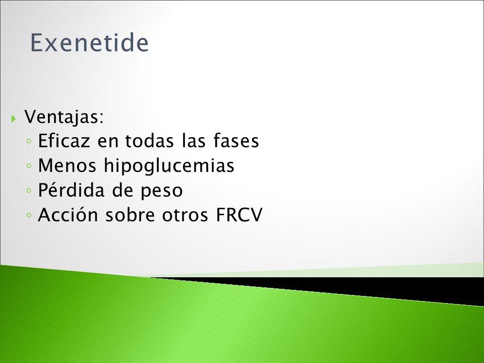 Exenetide Eficaz en todas las fases Menos hipoglucemias