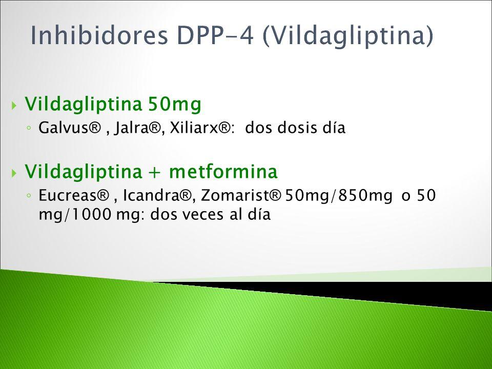 Inhibidores DPP-4 (Vildagliptina)