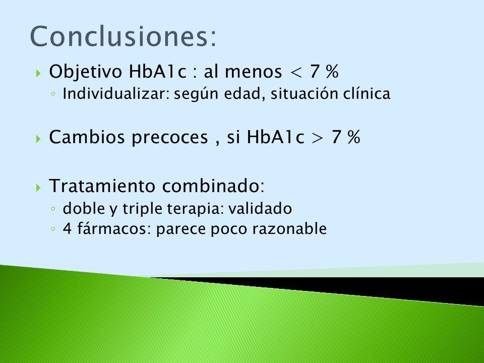 Conclusiones: Objetivo HbA1c : al menos < 7 %