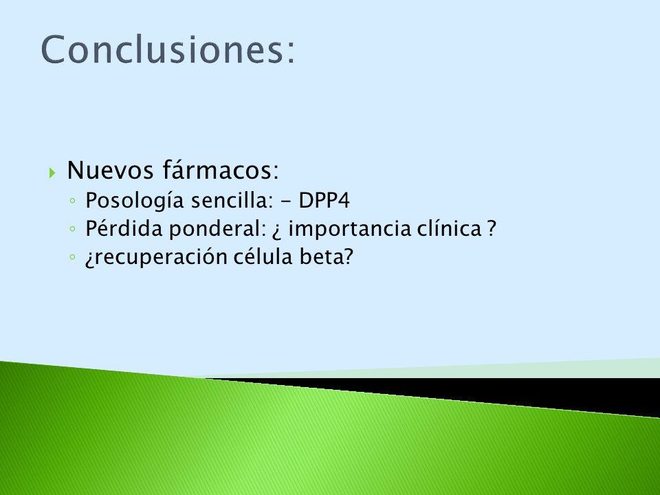 Conclusiones: Nuevos fármacos: Posología sencilla: - DPP4