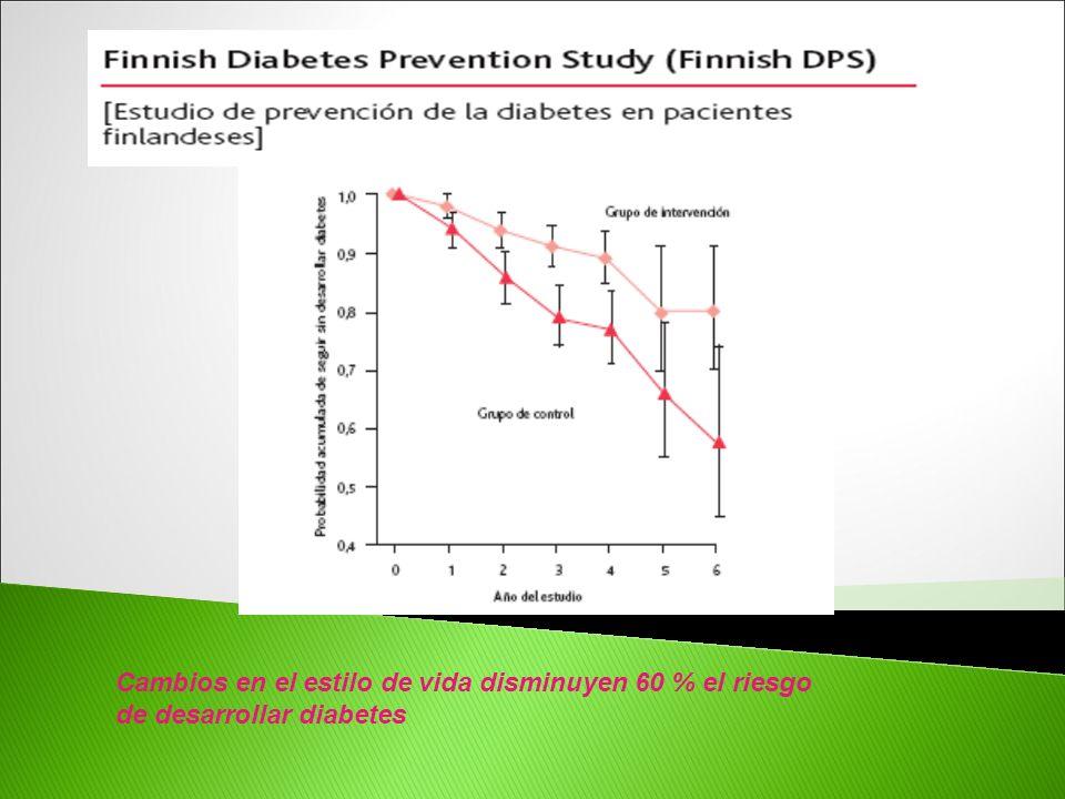 Cambios en el estilo de vida disminuyen 60 % el riesgo de desarrollar diabetes