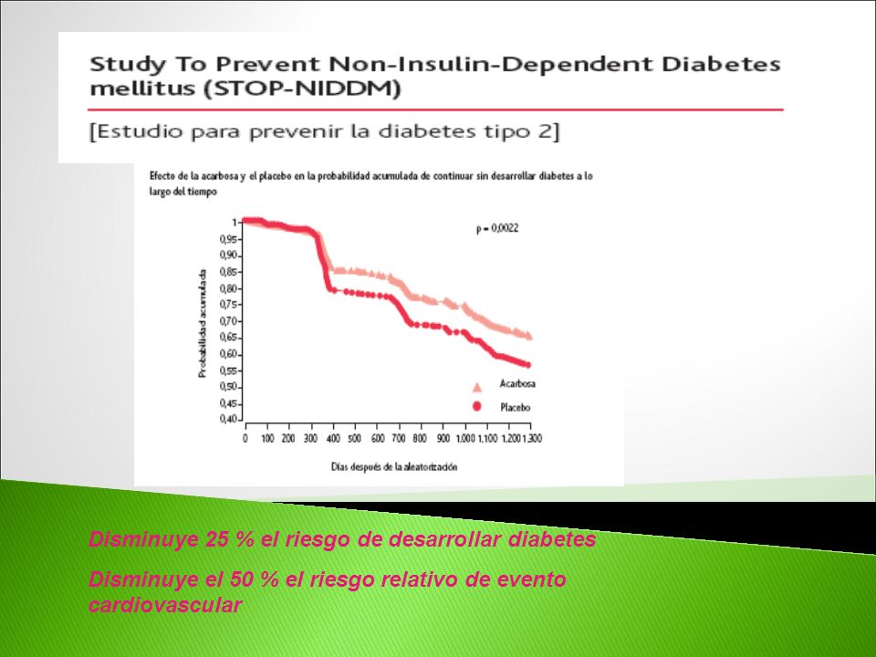 Disminuye 25 % el riesgo de desarrollar diabetes