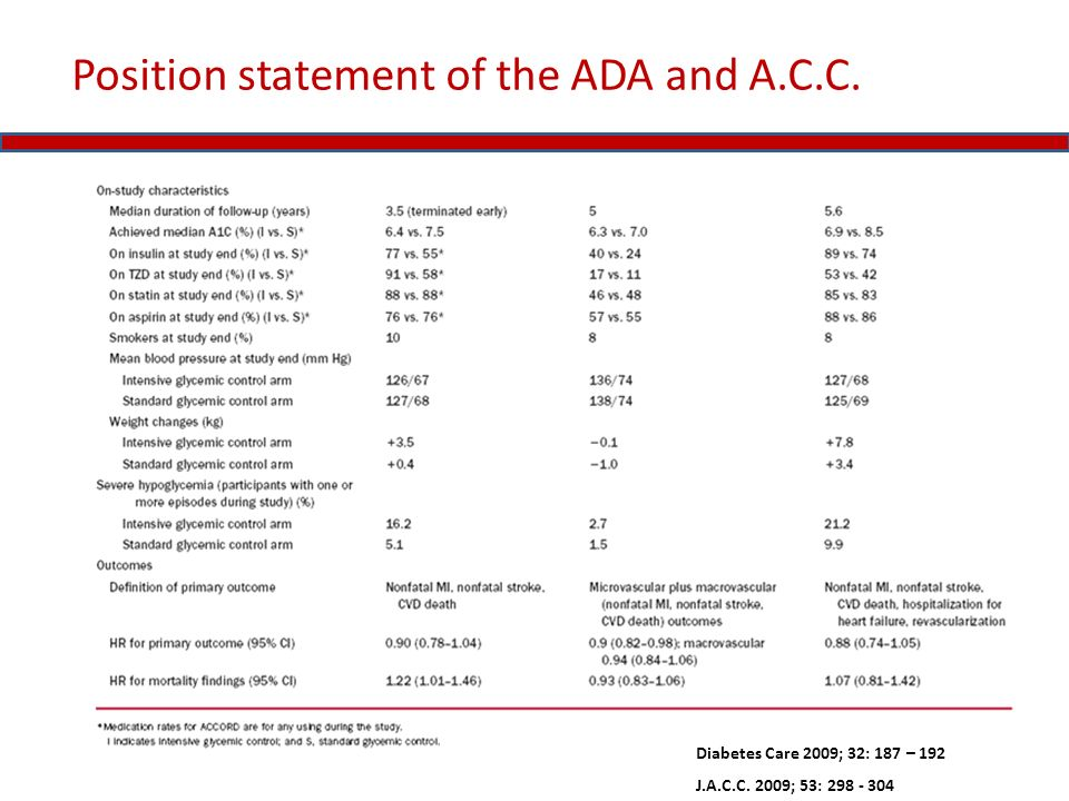 Position statement of the ADA and A.C.C.