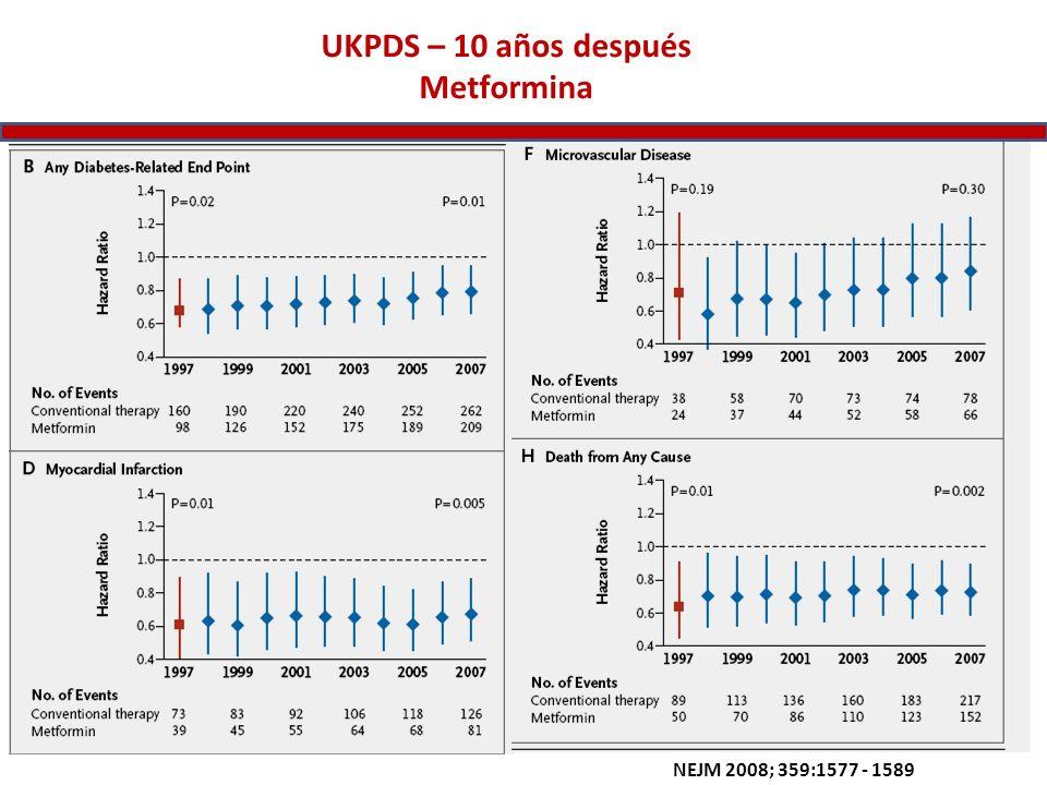 UKPDS – 10 años después Metformina