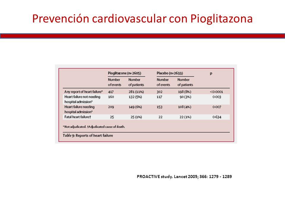 Prevención cardiovascular con Pioglitazona