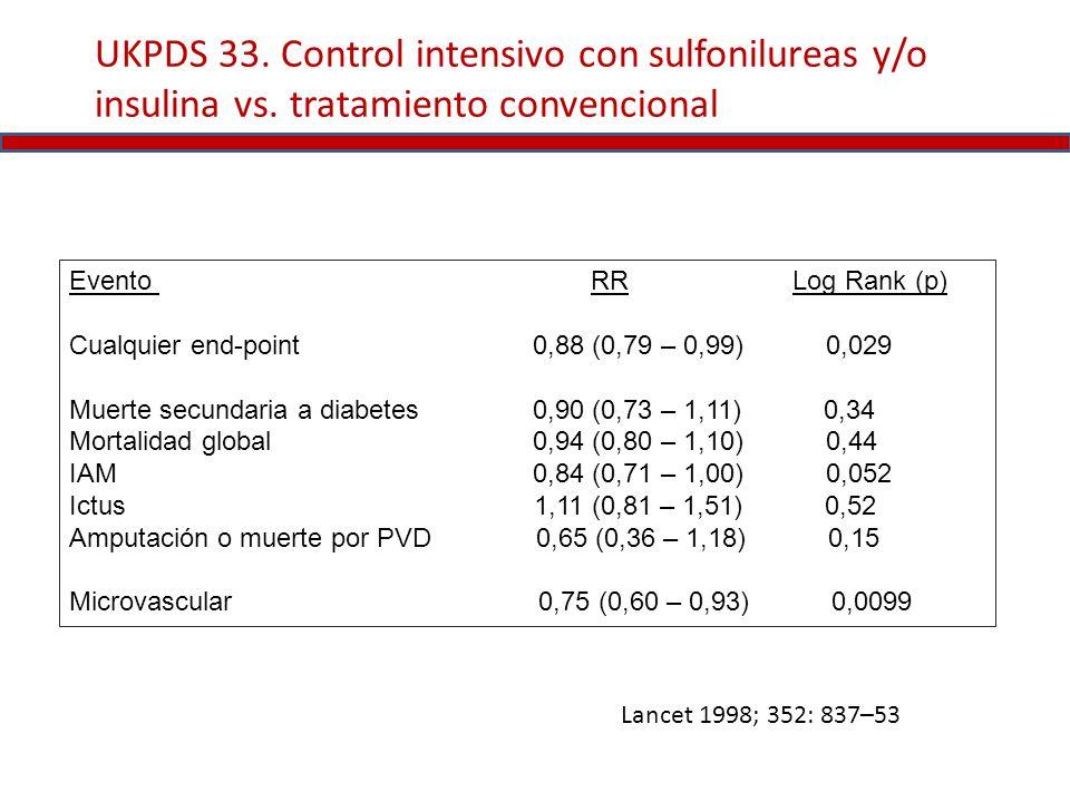 UKPDS 33. Control intensivo con sulfonilureas y/o insulina vs